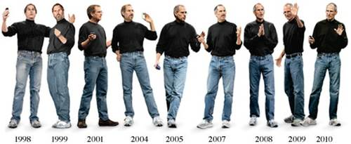 Presentation Skills - Steve Jobs